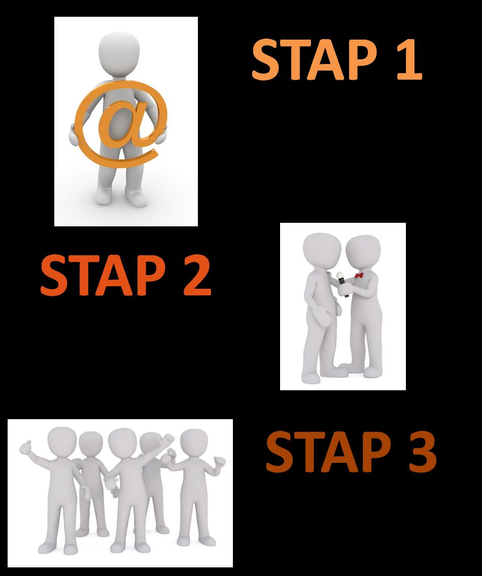 in drie stappen naar een leuke baan bij Ackersate