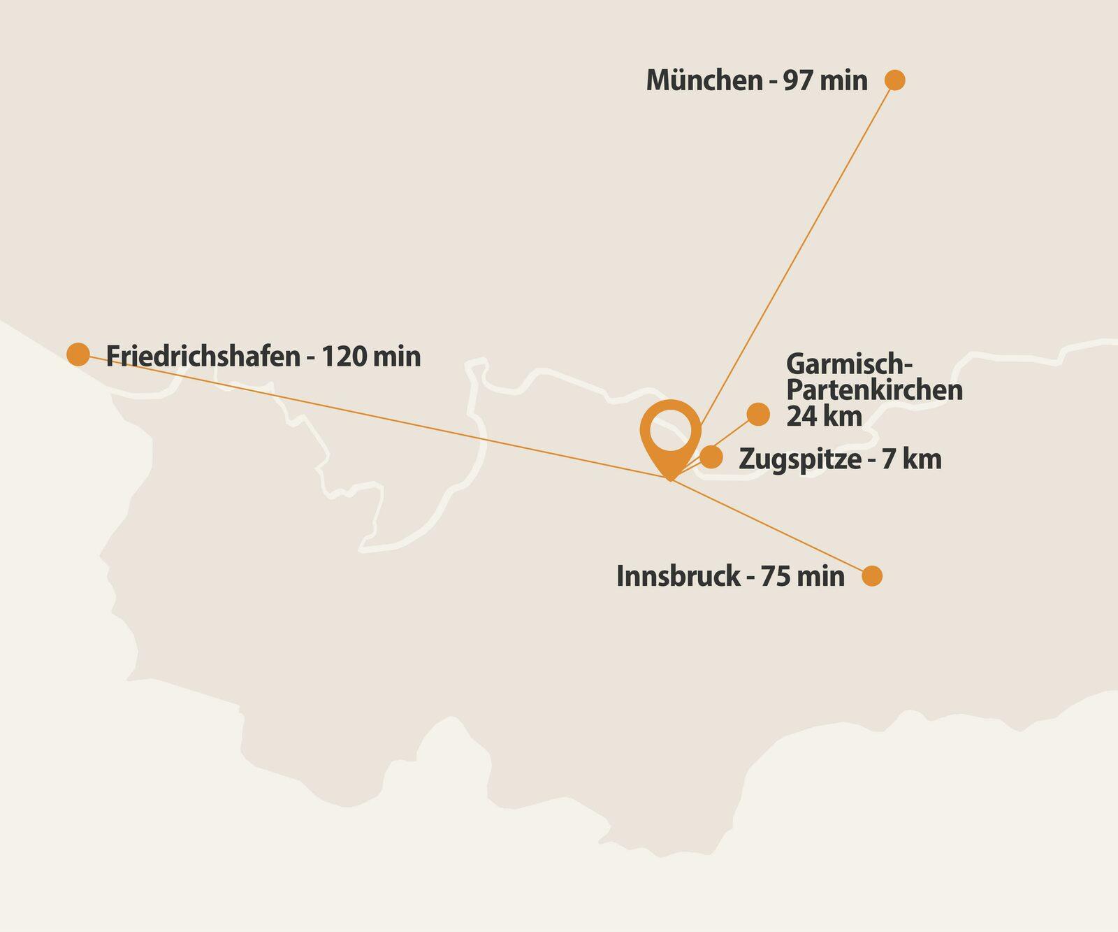Plattegrond met reisafstanden Ehrwald