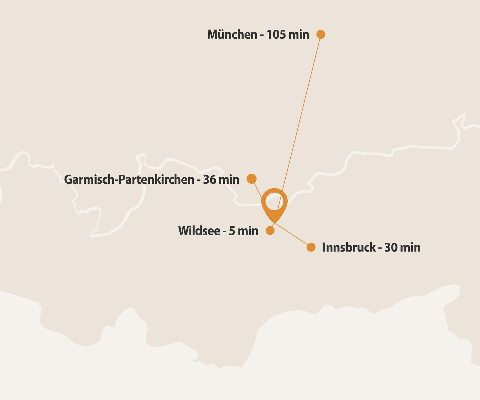 Kaart met reisafstanden Seefeld